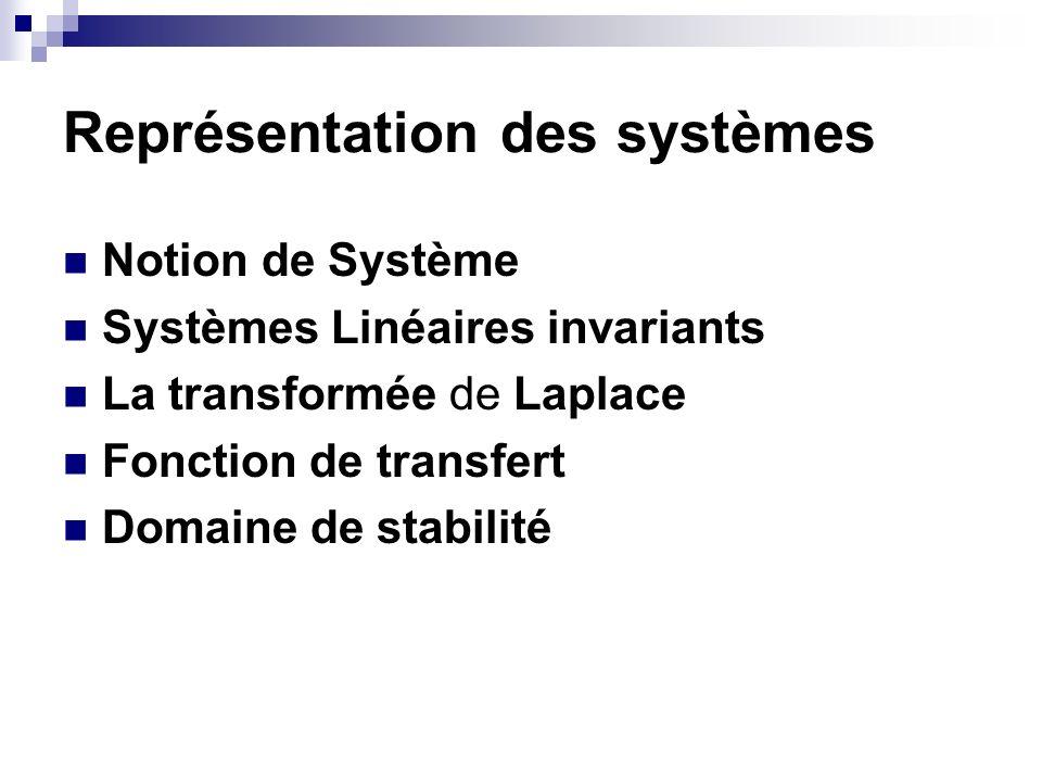 Représentation des systèmes