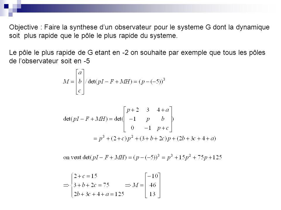 Objective : Faire la synthese d'un observateur pour le systeme G dont la dynamique