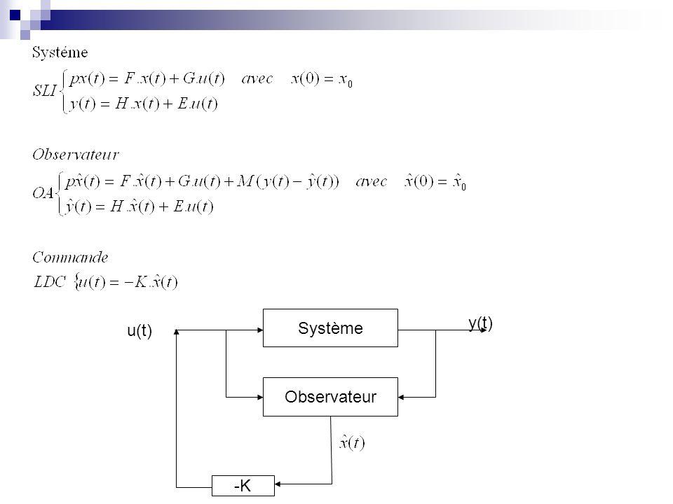 y(t) Système Observateur u(t) -K