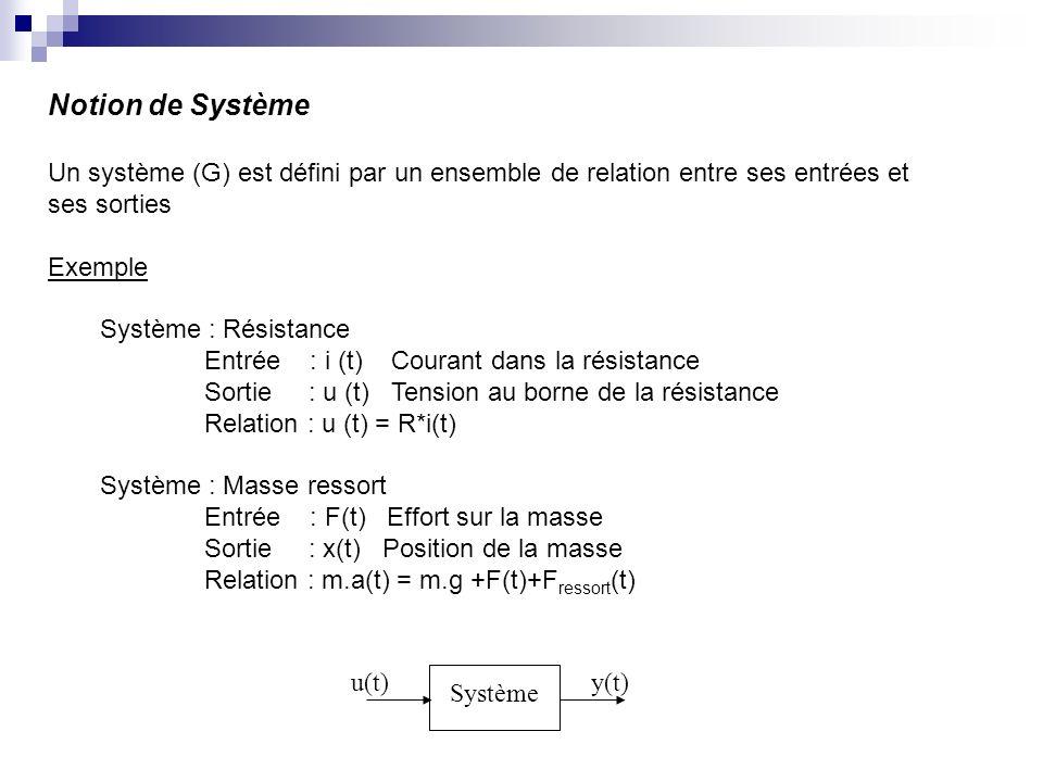 Notion de Système Un système (G) est défini par un ensemble de relation entre ses entrées et. ses sorties.