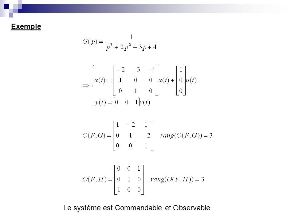 Exemple Le système est Commandable et Observable