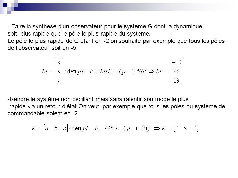 - Faire la synthese d'un observateur pour le systeme G dont la dynamique