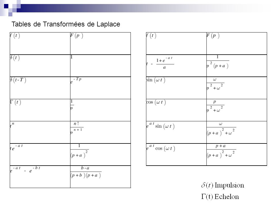 Tables de Transformées de Laplace
