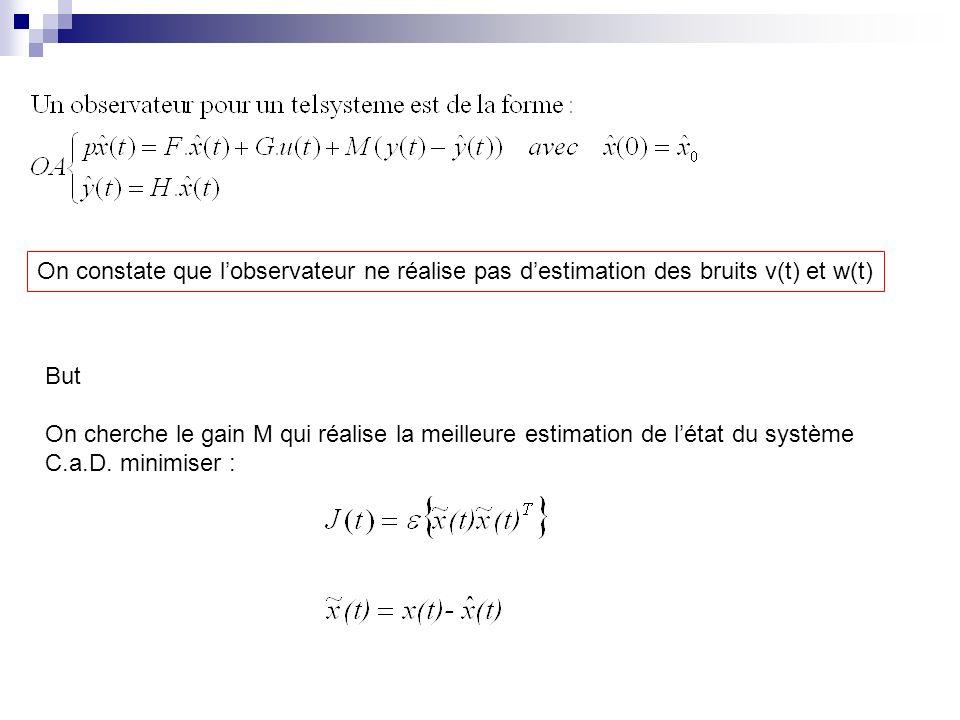 On constate que l'observateur ne réalise pas d'estimation des bruits v(t) et w(t)
