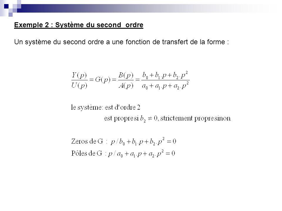 Exemple 2 : Système du second ordre