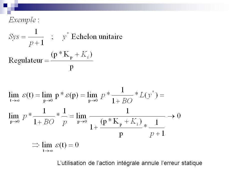 L'utilisation de l'action intégrale annule l'erreur statique