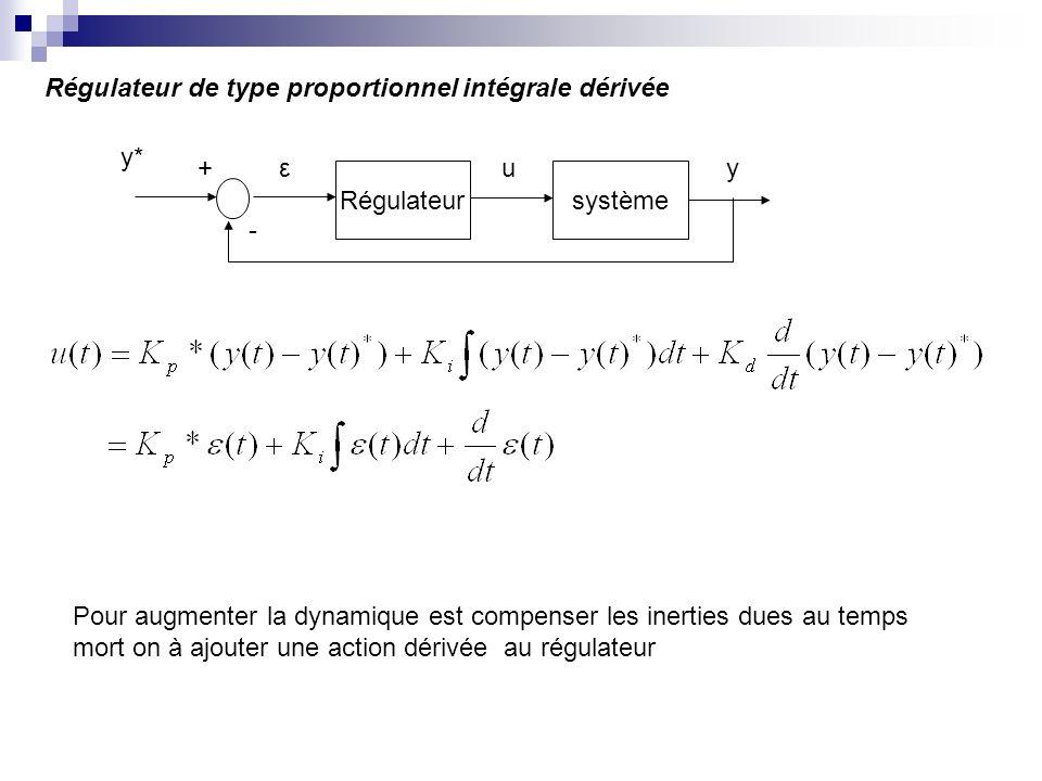 Régulateur de type proportionnel intégrale dérivée
