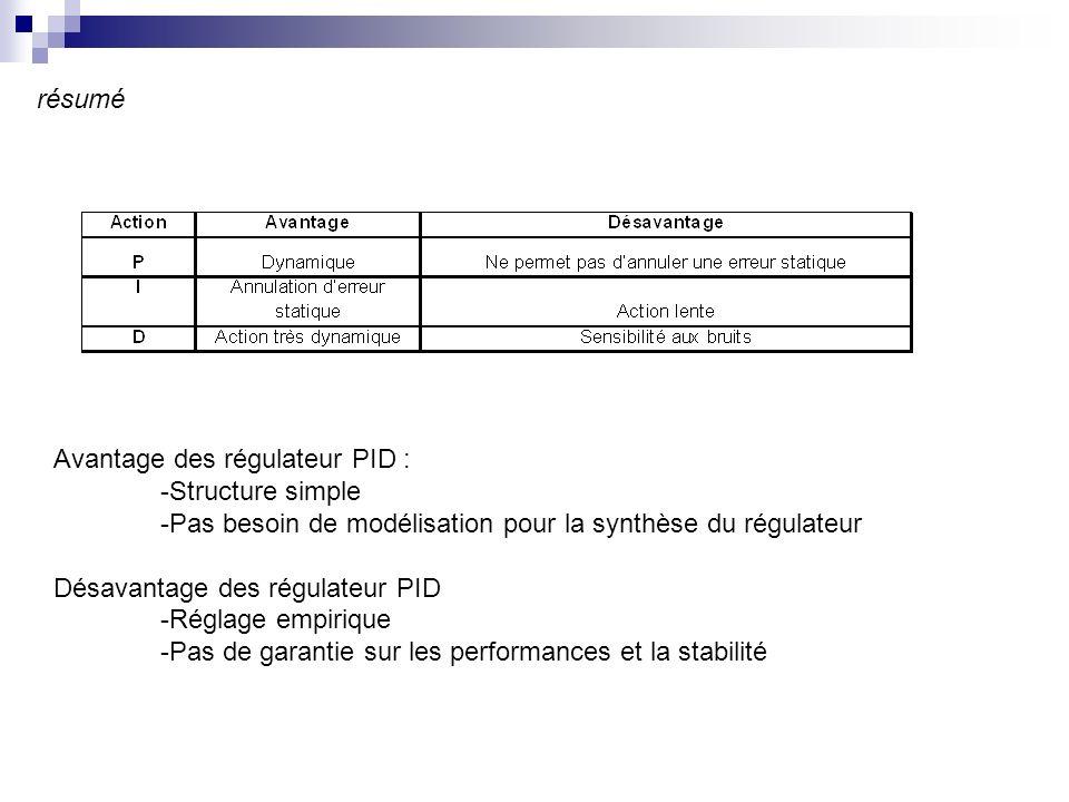 résumé Avantage des régulateur PID : -Structure simple. -Pas besoin de modélisation pour la synthèse du régulateur.