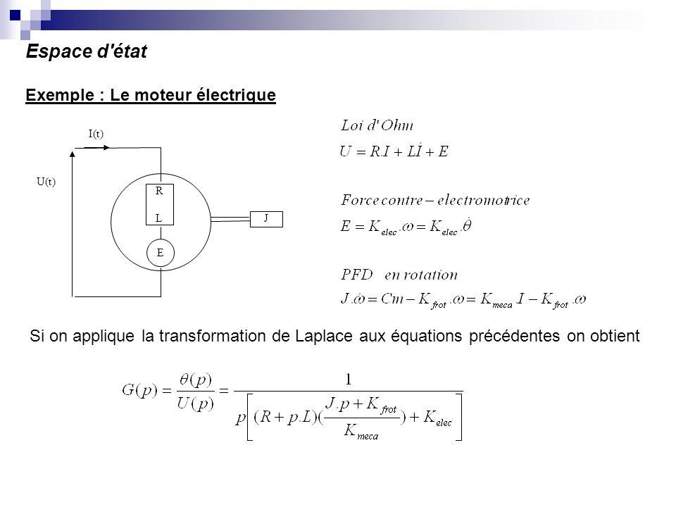 Espace d état Exemple : Le moteur électrique