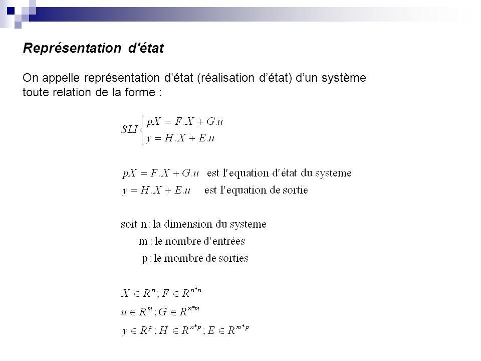 Représentation d état On appelle représentation d'état (réalisation d'état) d'un système.