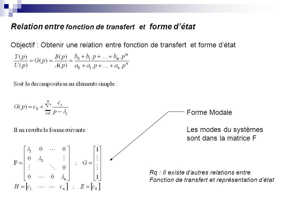 Relation entre fonction de transfert et forme d'état