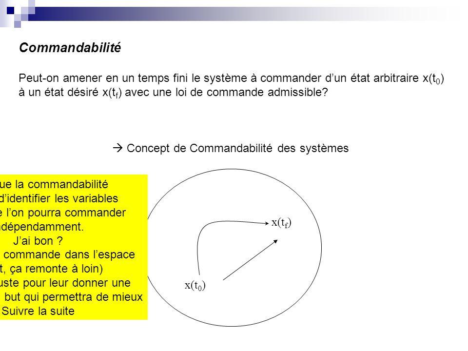 Commandabilité Peut-on amener en un temps fini le système à commander d'un état arbitraire x(t0)