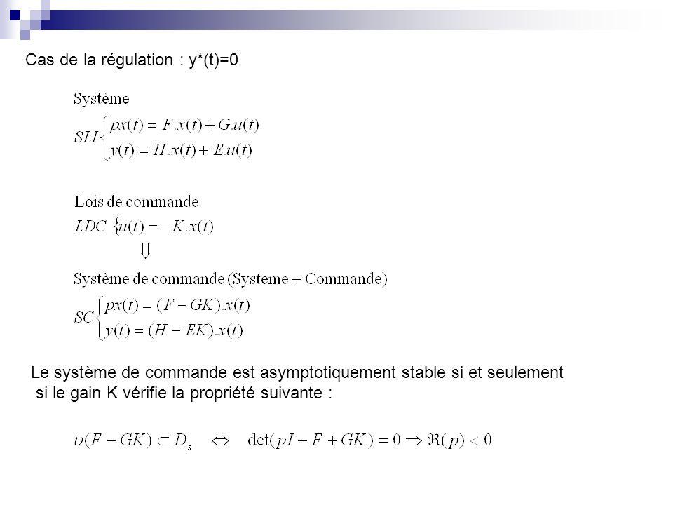 Cas de la régulation : y*(t)=0