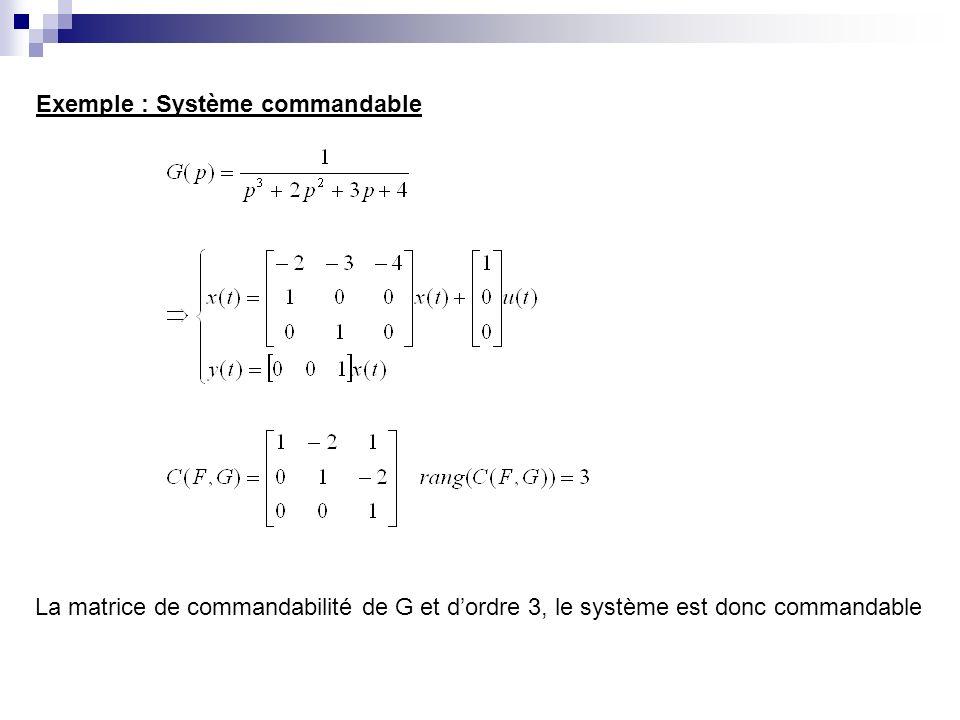 Exemple : Système commandable
