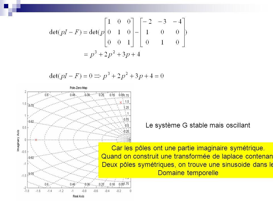 Le système G stable mais oscillant