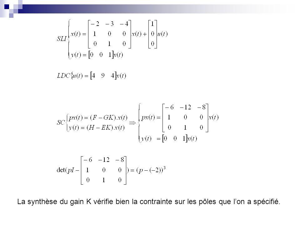 La synthèse du gain K vérifie bien la contrainte sur les pôles que l'on a spécifié.
