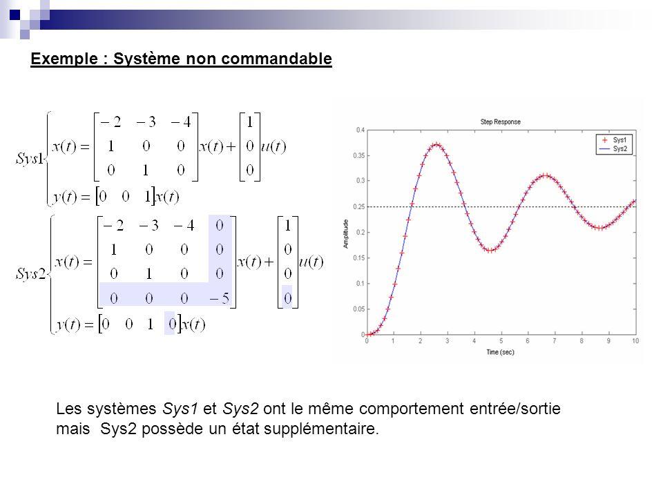 Exemple : Système non commandable