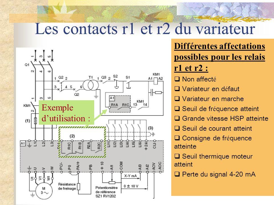 Les contacts r1 et r2 du variateur