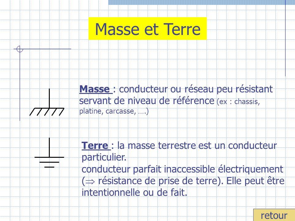 Masse et Terre Masse : conducteur ou réseau peu résistant servant de niveau de référence (ex : chassis, platine, carcasse, ….)