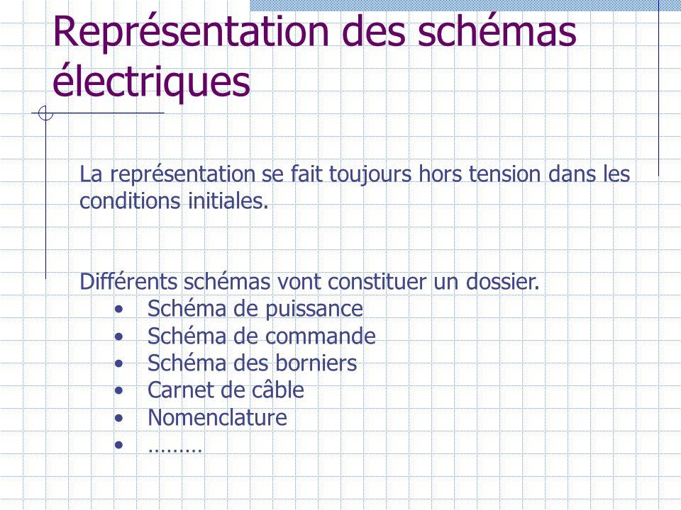 Représentation des schémas électriques