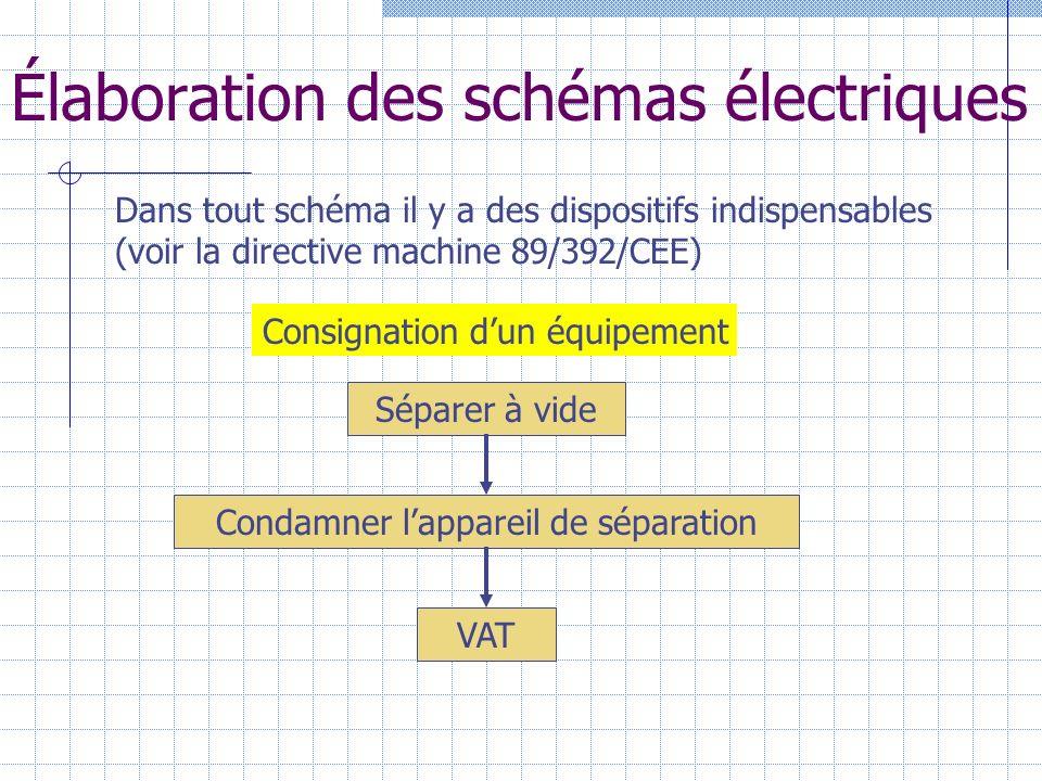 Élaboration des schémas électriques