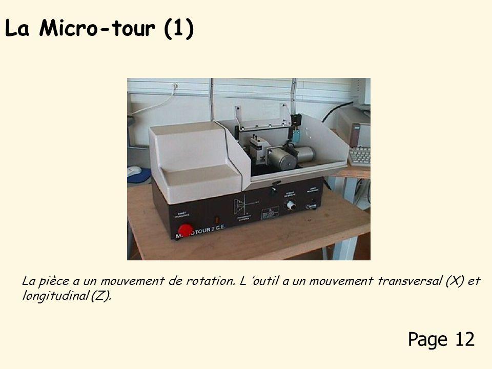 La Micro-tour (1) La pièce a un mouvement de rotation. L 'outil a un mouvement transversal (X) et longitudinal (Z).