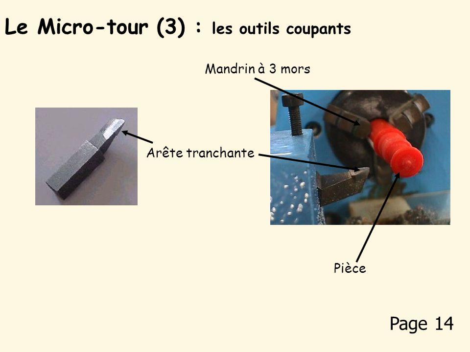 Le Micro-tour (3) : les outils coupants