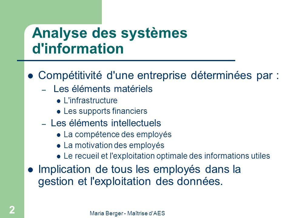 Analyse des systèmes d information