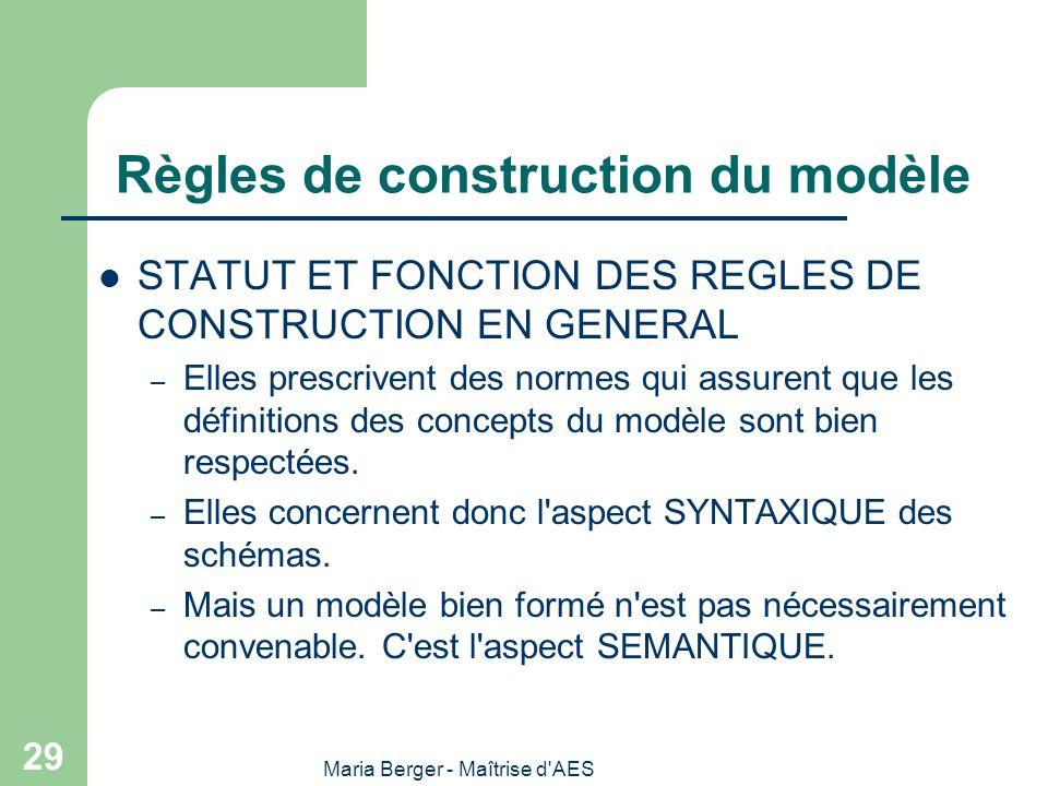 Règles de construction du modèle