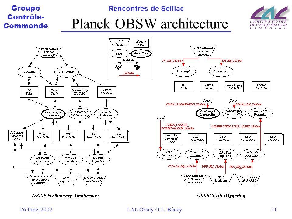 Planck OBSW architecture