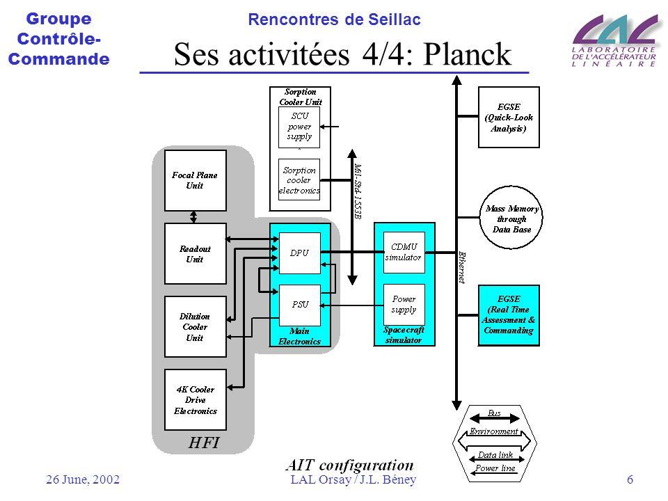 Ses activitées 4/4: Planck