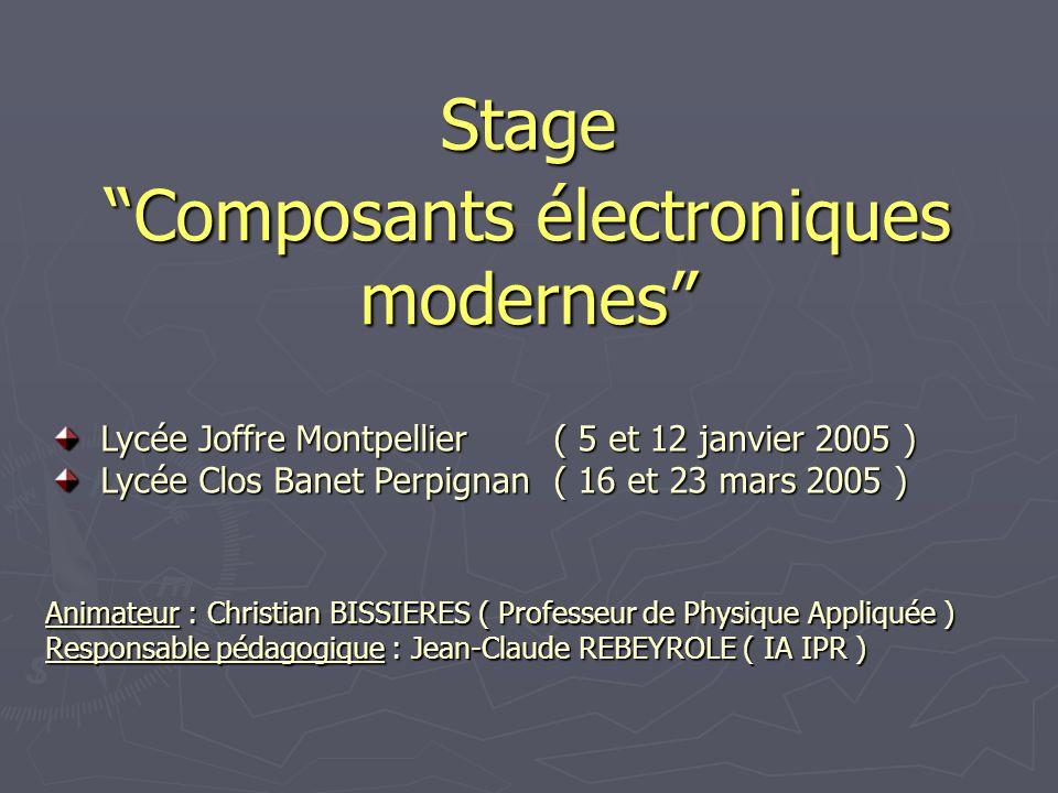 Composants électroniques modernes