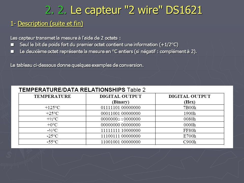 2. 2. Le capteur 2 wire DS1621 1- Description (suite et fin)