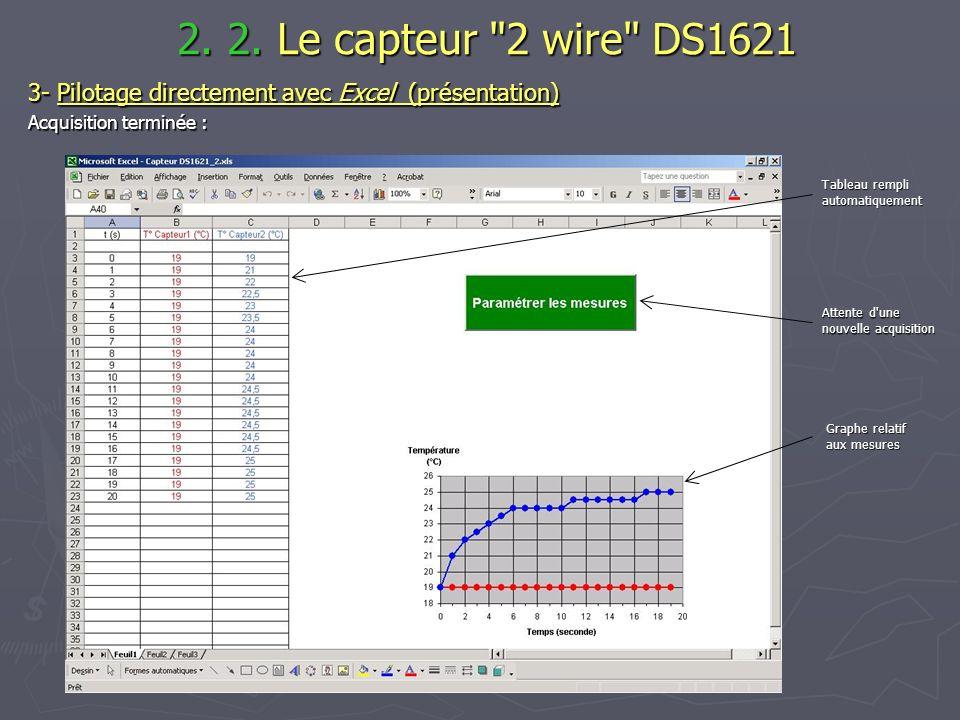 2. 2. Le capteur 2 wire DS1621 3- Pilotage directement avec Excel (présentation) Acquisition terminée :