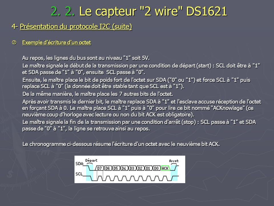 2. 2. Le capteur 2 wire DS1621 4- Présentation du protocole I2C (suite)  Exemple d écriture d un octet.