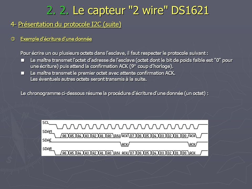2. 2. Le capteur 2 wire DS1621 4- Présentation du protocole I2C (suite)  Exemple d écriture d une donnée.
