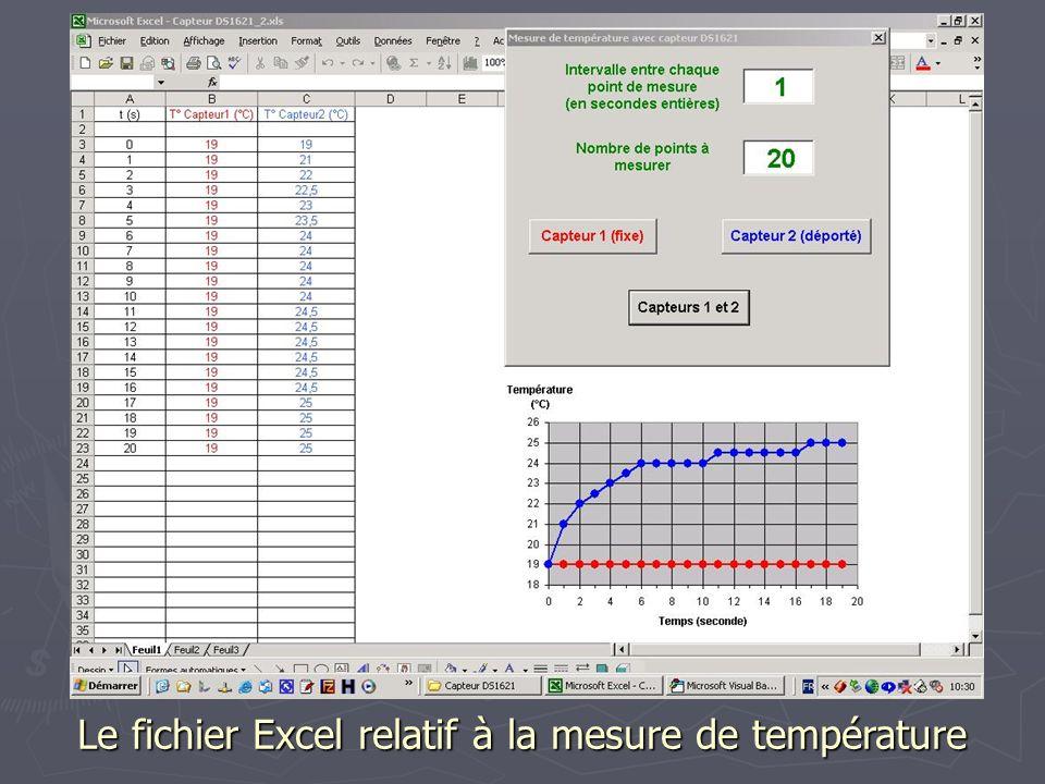 Le fichier Excel relatif à la mesure de température
