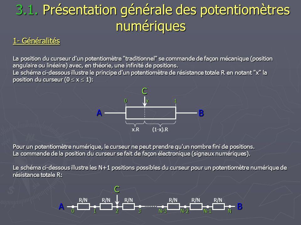 3.1. Présentation générale des potentiomètres numériques