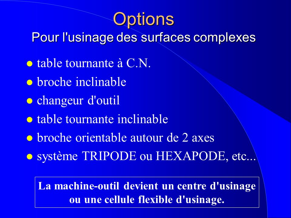 Options Pour l usinage des surfaces complexes
