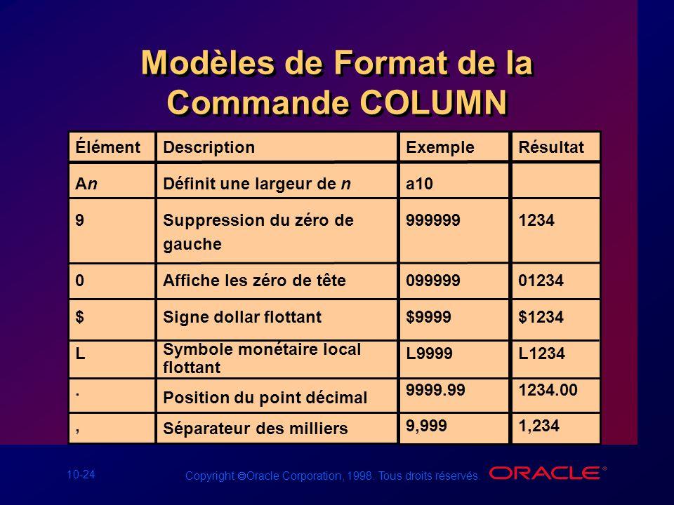 Modèles de Format de la Commande COLUMN