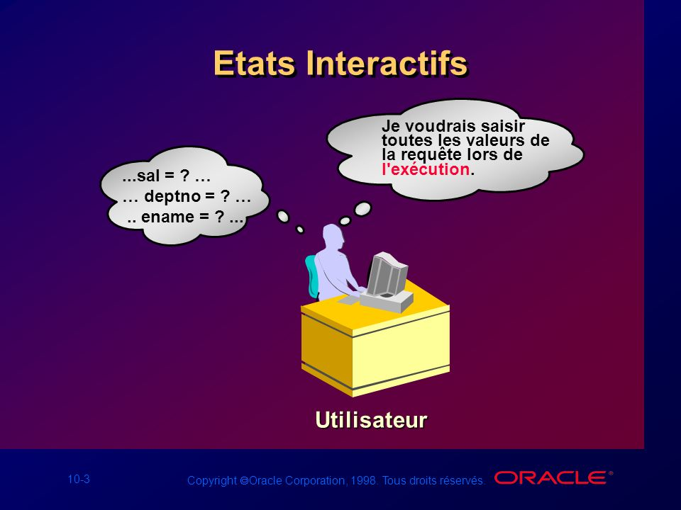 Etats Interactifs Utilisateur