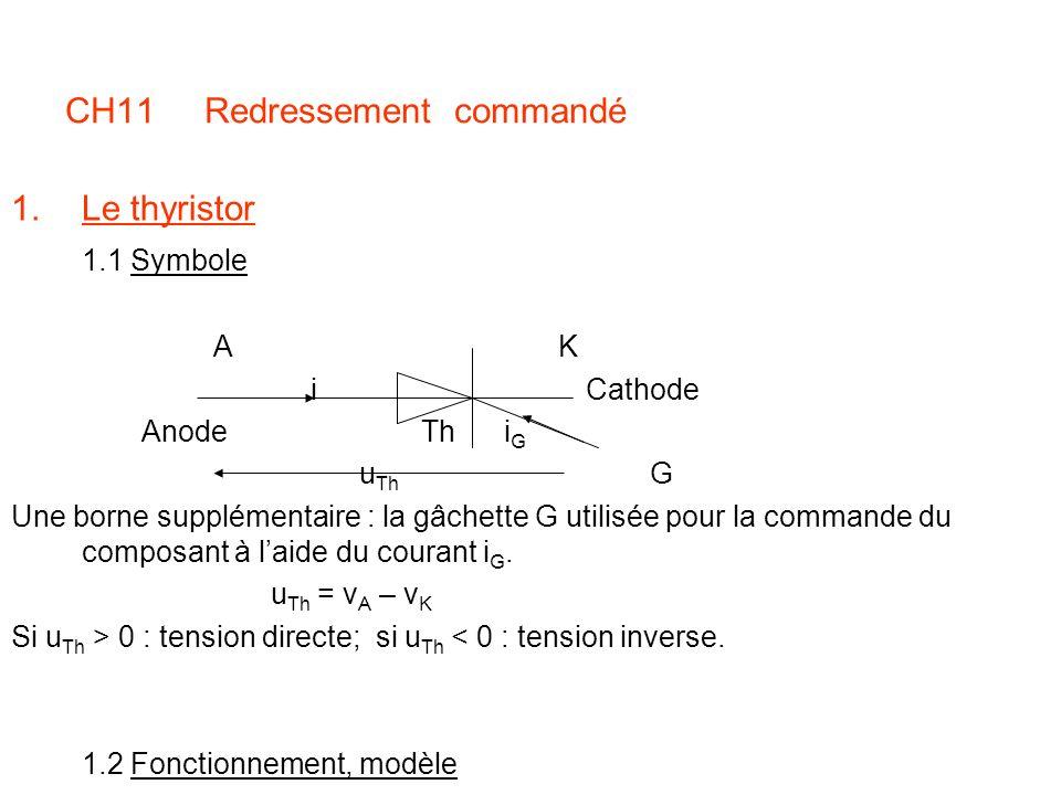 CH11 Redressement commandé