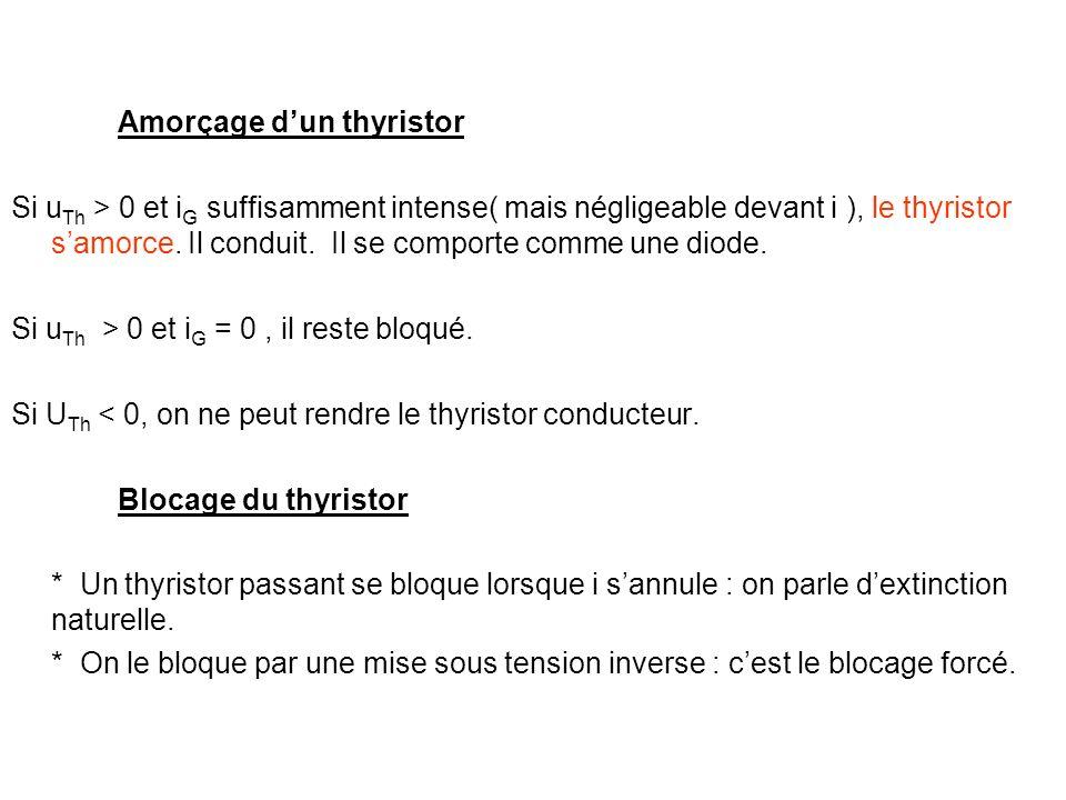 Amorçage d'un thyristor