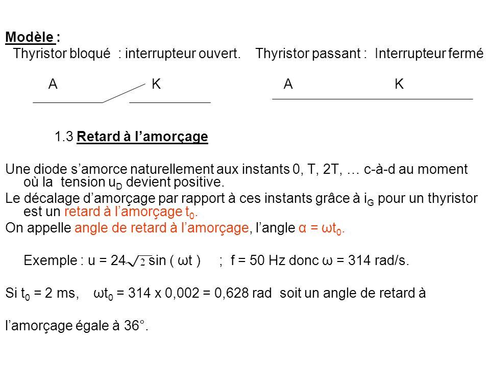 On appelle angle de retard à l'amorçage, l'angle α = ωt0.