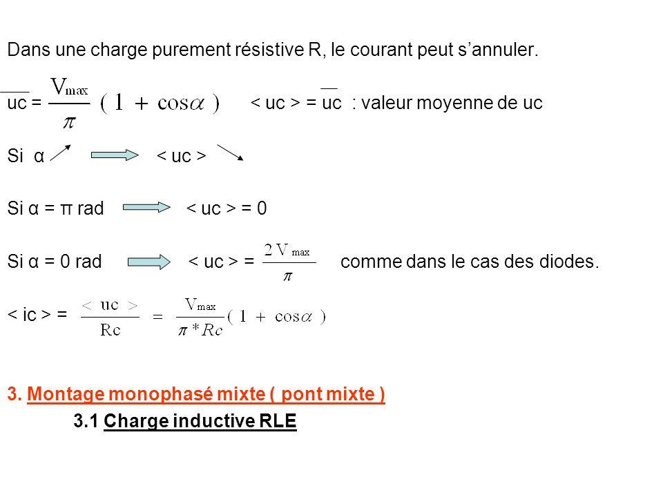 Dans une charge purement résistive R, le courant peut s'annuler.
