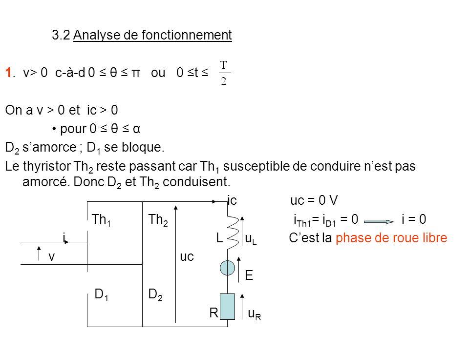 3.2 Analyse de fonctionnement