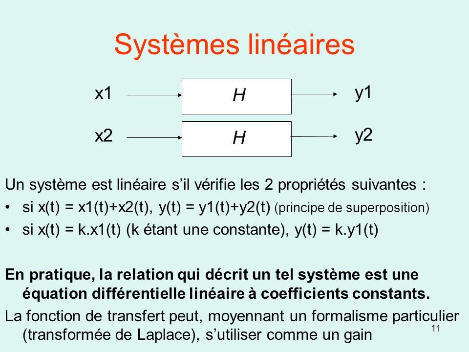 Systèmes linéaires x1 y1 H x2 y2