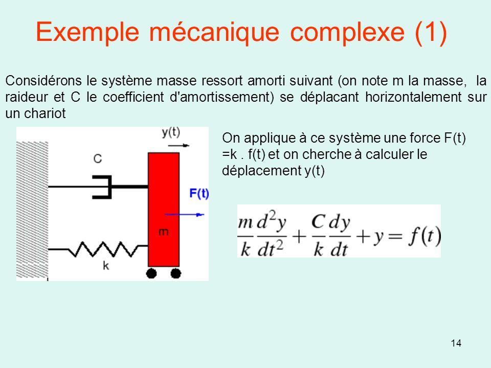 Exemple mécanique complexe (1)
