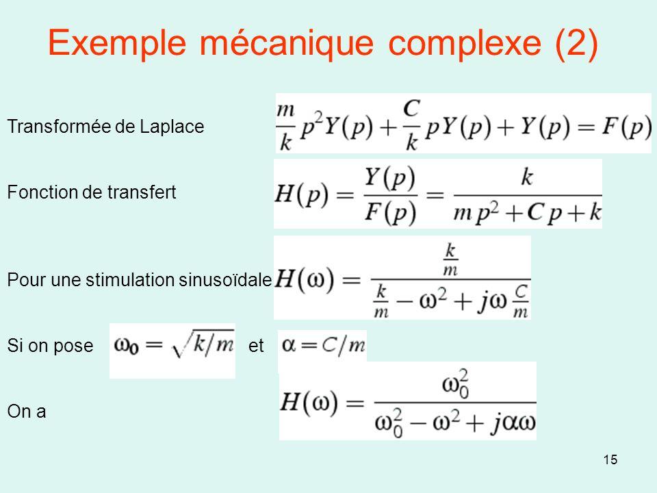 Exemple mécanique complexe (2)