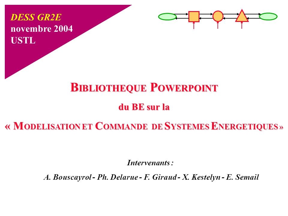 BIBLIOTHEQUE POWERPOINT